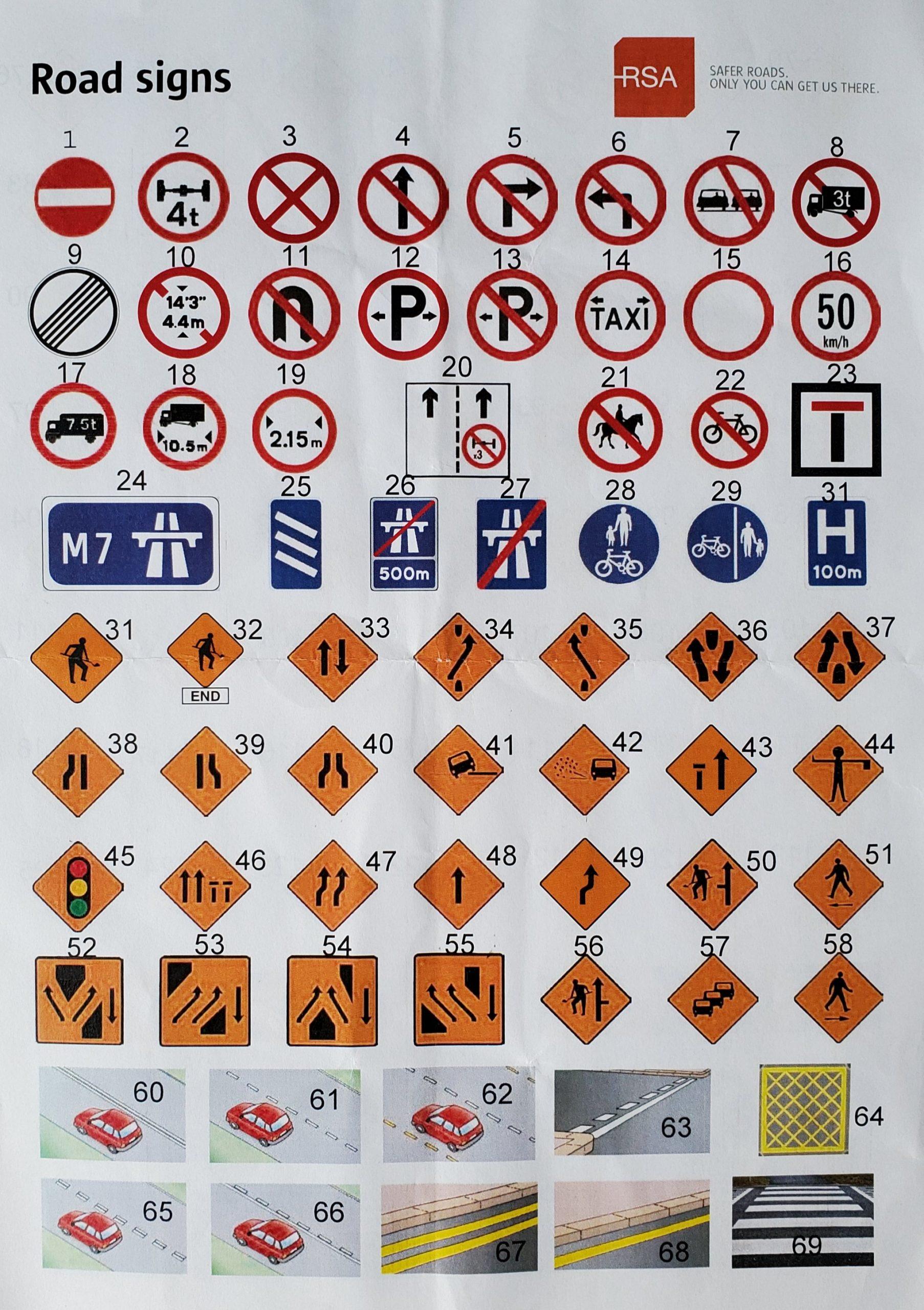 irlandzkie testy na prawo jazdy po polsku 2021